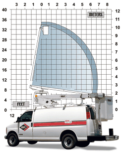 TEL-29-NE End Mount Telescopic Bucket Truck | Versalift